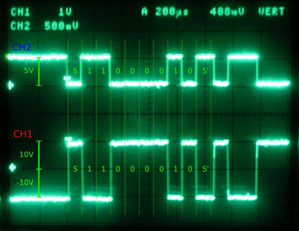 seToNc : Serial To Netcat ou comment envoyer via le réseau des informations reçues sur le port série